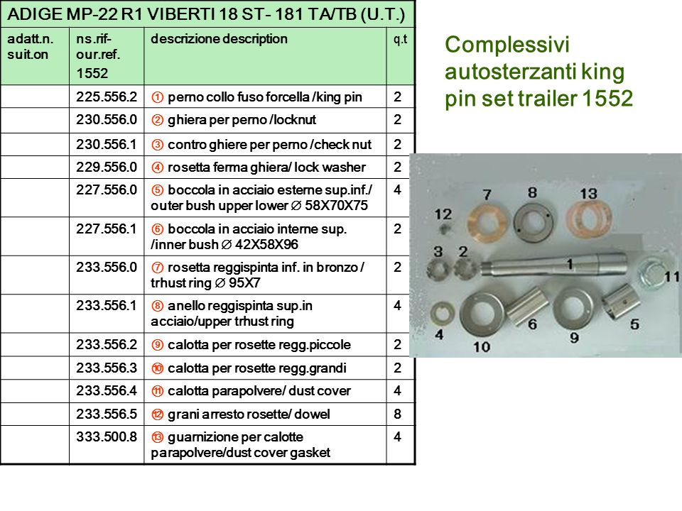 Complessivi autosterzanti king pin set trailer 1552