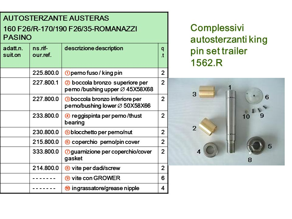Complessivi autosterzanti king pin set trailer 1562.R