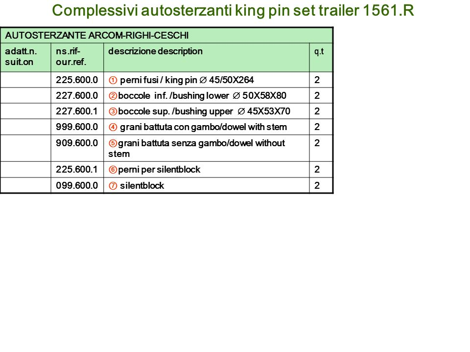 Complessivi autosterzanti king pin set trailer 1561.R