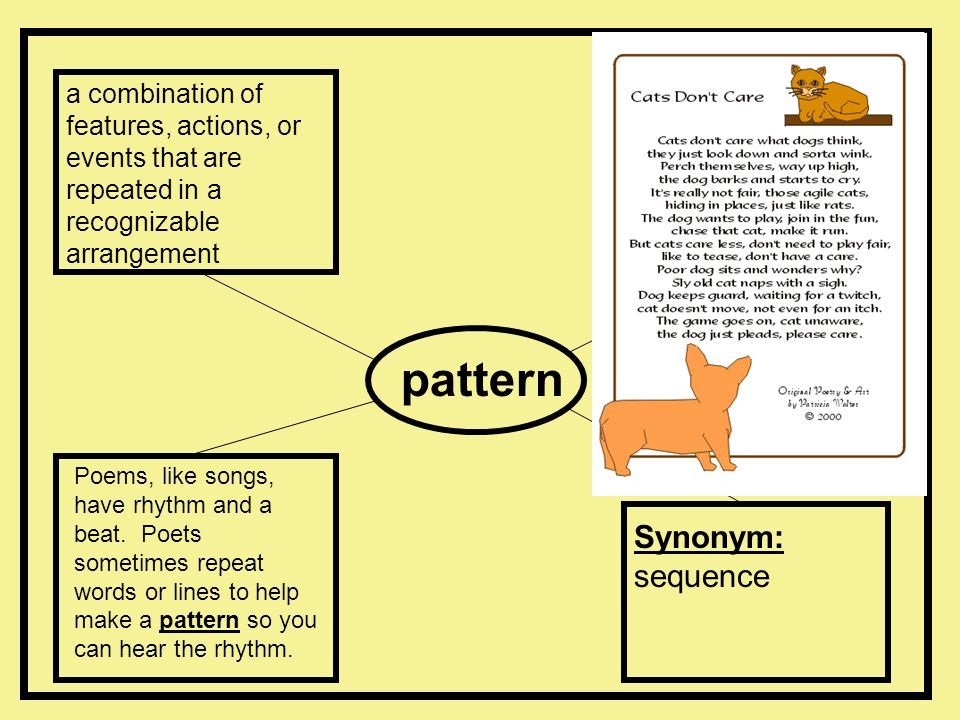 Focus On Genre Poetry Poems Can Create Songs Without Music Ppt Magnificent Synonym For Pattern