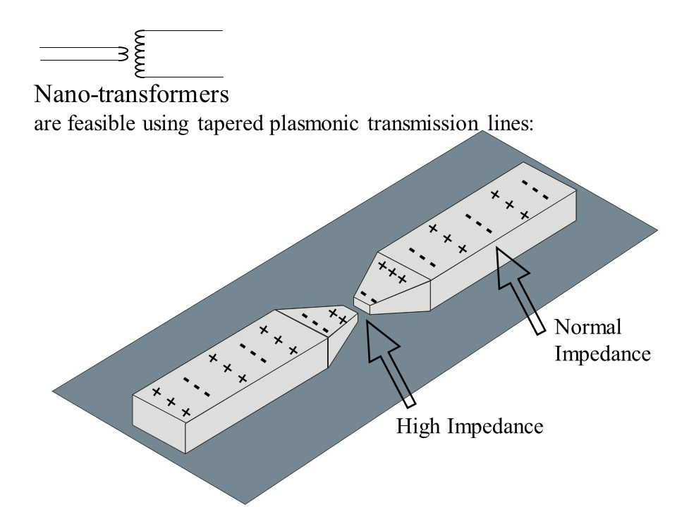Advanced topics in solid state devices ee290b ppt video online 17 nano transformers cheapraybanclubmaster Choice Image