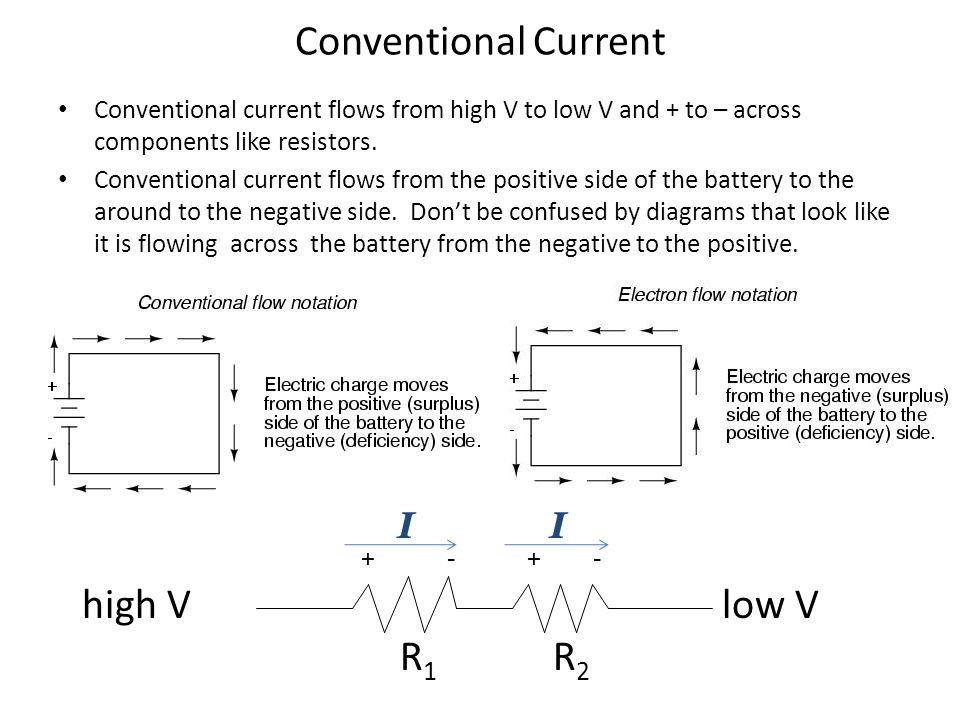Current Electricity and Circuits - ppt video online download