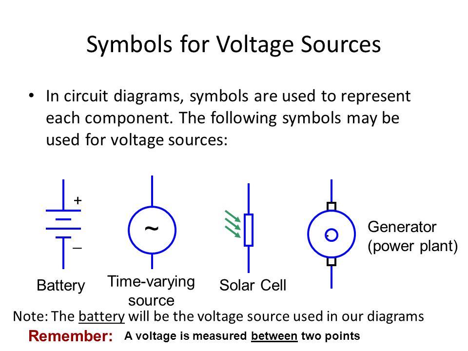 Magnificent Symbol For Voltage Source Elaboration - Electrical ...
