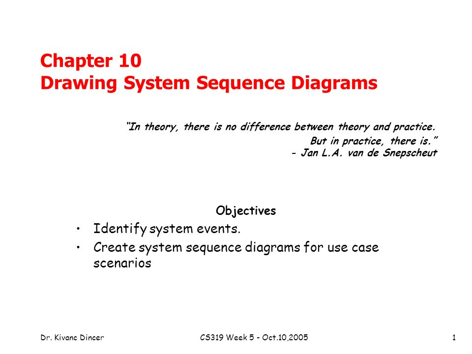 Chapter 10 drawing system sequence diagrams ppt download chapter 10 drawing system sequence diagrams ccuart Image collections