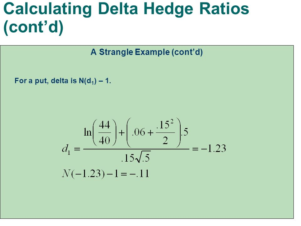 Calculate delta fx options
