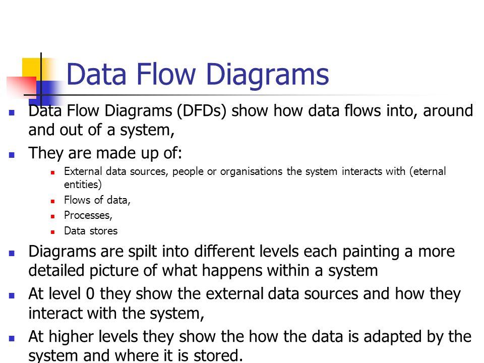 G045 Lecture 07 Dfd Context Diagrams Data Flow Diagrams Level 0