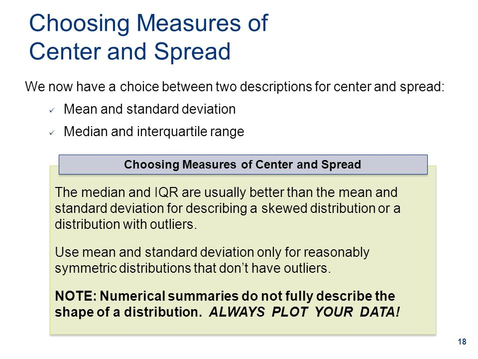 Choosing Measures of Center and Spread