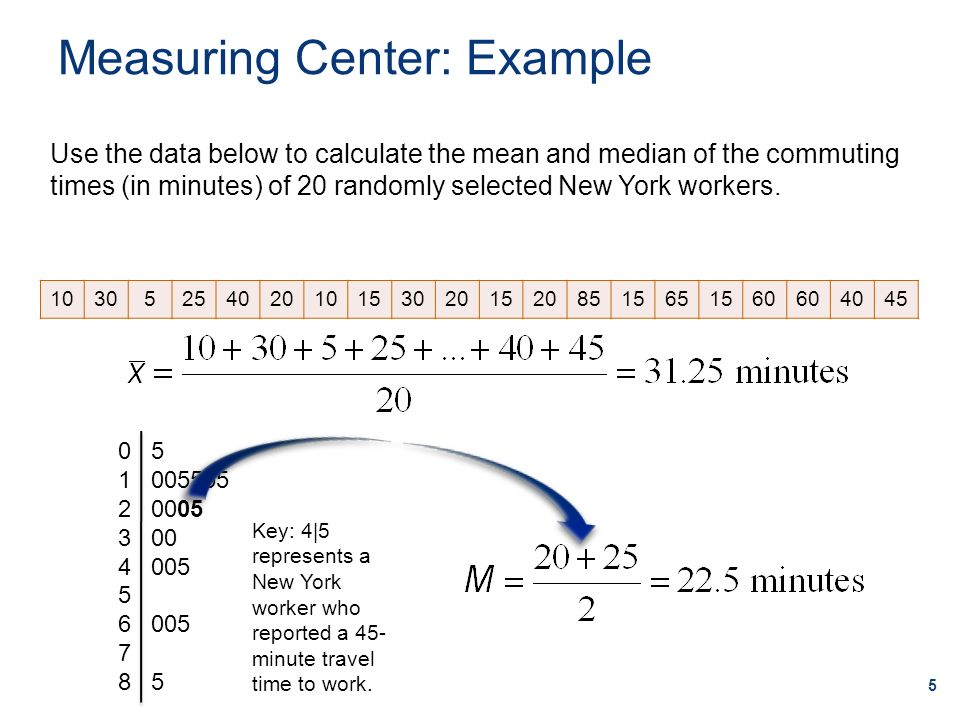 Measuring Center: Example
