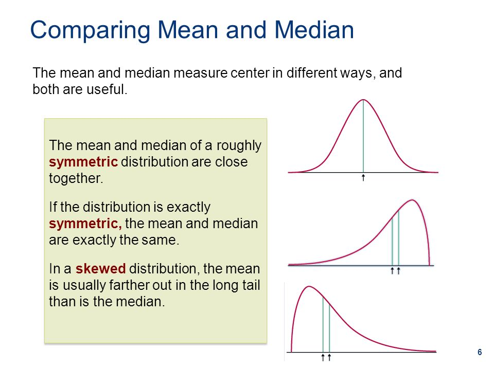 Comparing Mean and Median