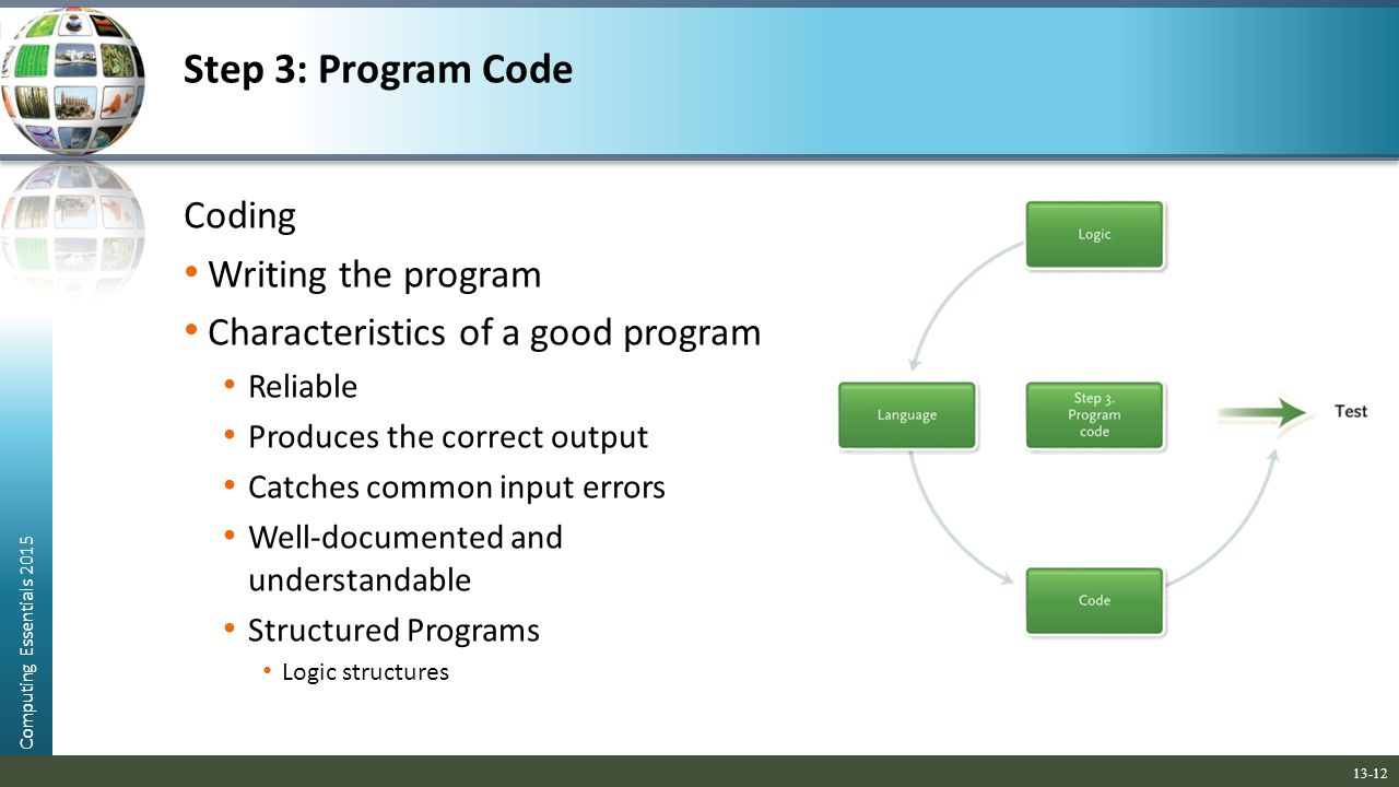 characteristics of a good program in computer