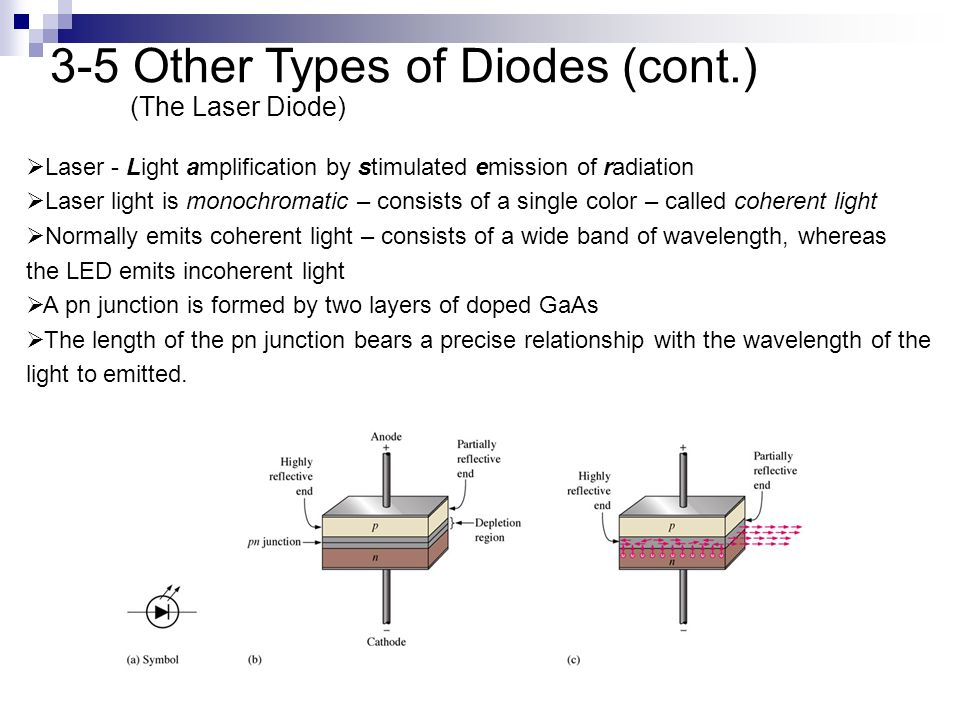 Chapter 3 Special Purpose Diodes Ppt Video Online Download