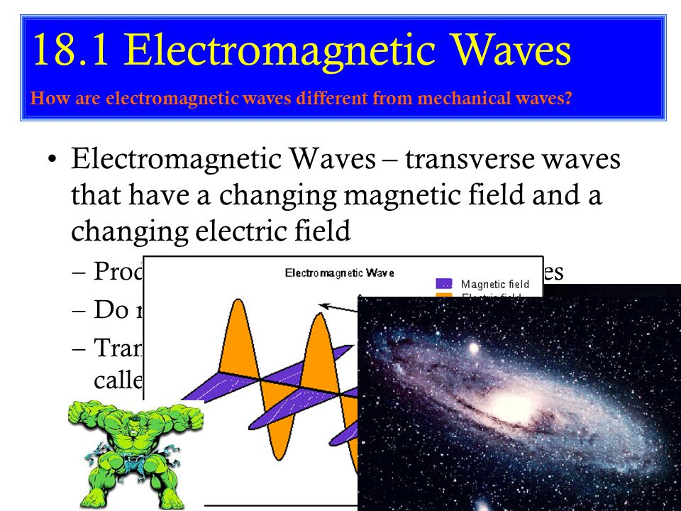 S 58 How Are Electromagnetic Waves Different From Mechanical
