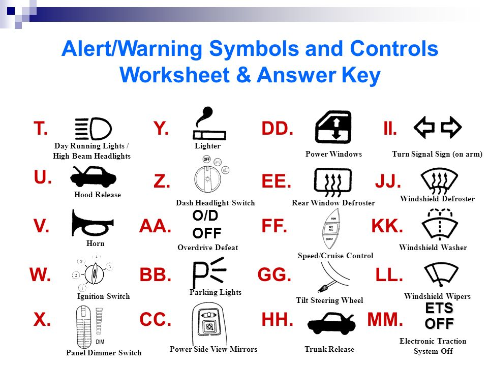 Instruments And Gauges System Symbols And Controls Ppt Video