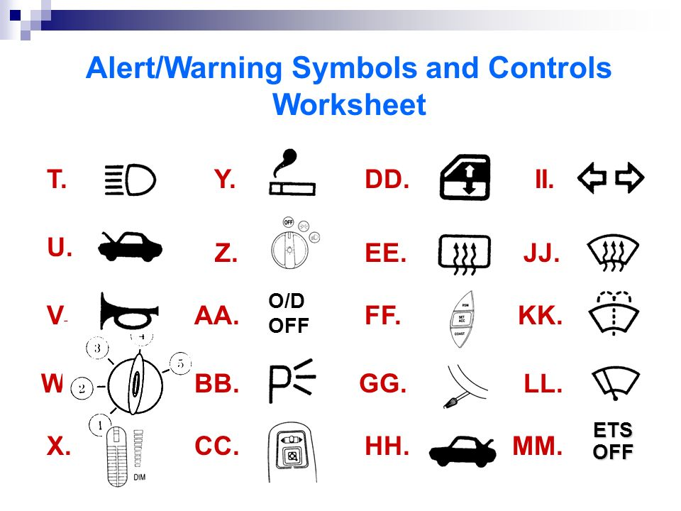 instruments and gauges system symbols and controls