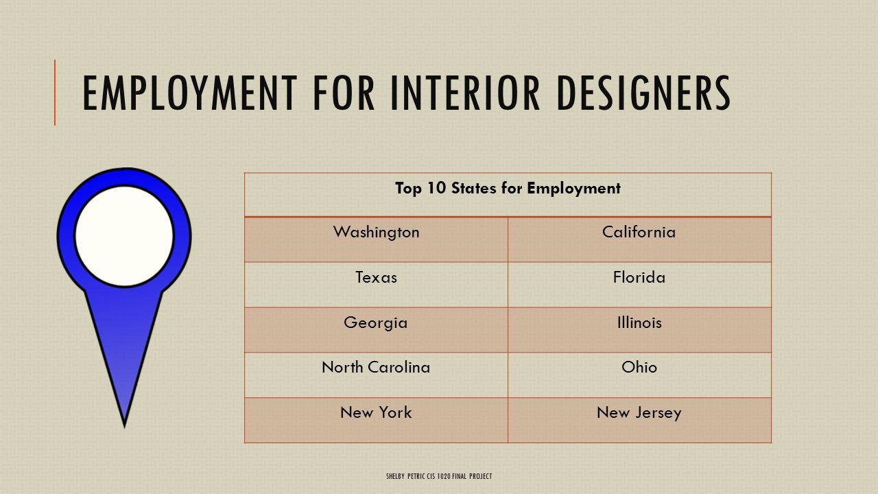 Employment For Interior Designers