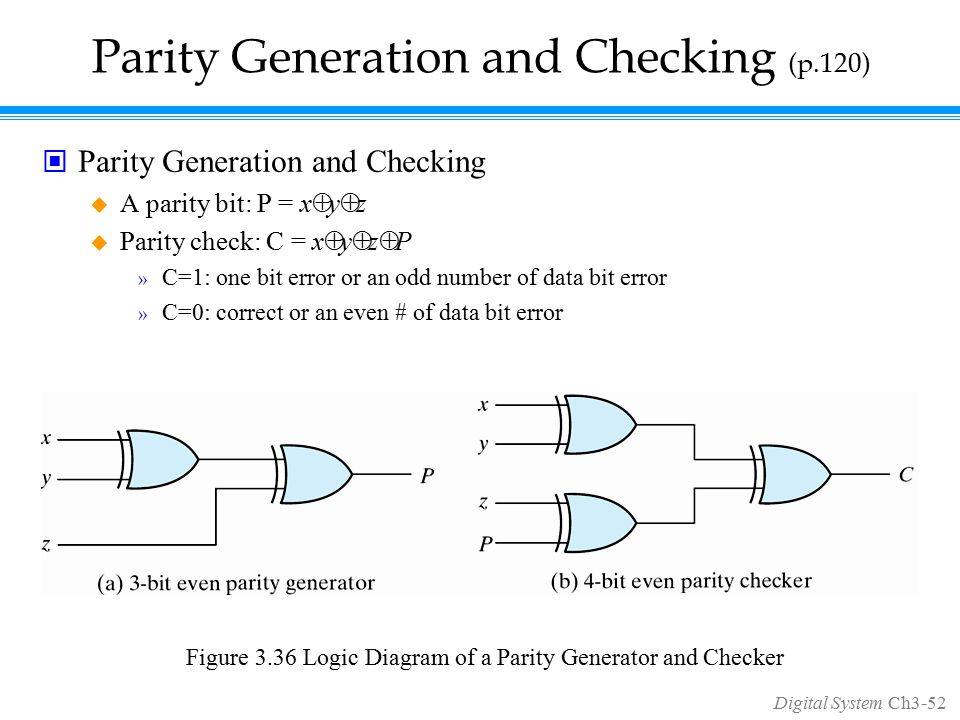 chapter 3 gate level minimization ppt video online download  52 parity generation and checking