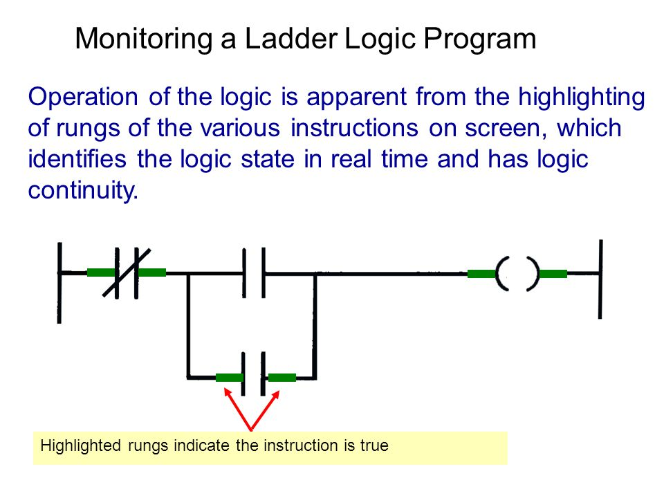 Programmable logic controller ppt video online download monitoring a ladder logic program ccuart Images