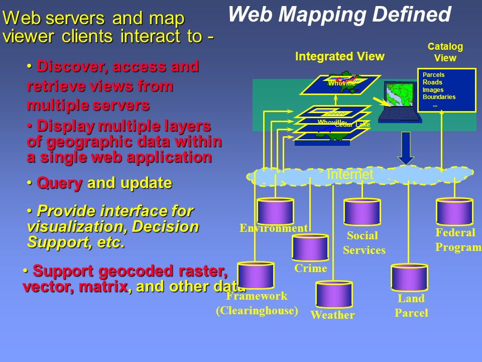 GIS On The Web Web Sources Of GIS Data Ppt Video Online Download - Data mapping definition