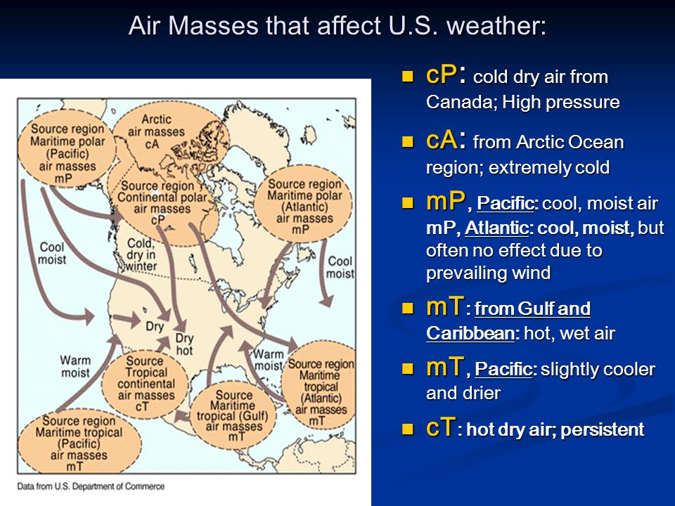 Image result for 5 air masses that affect the us