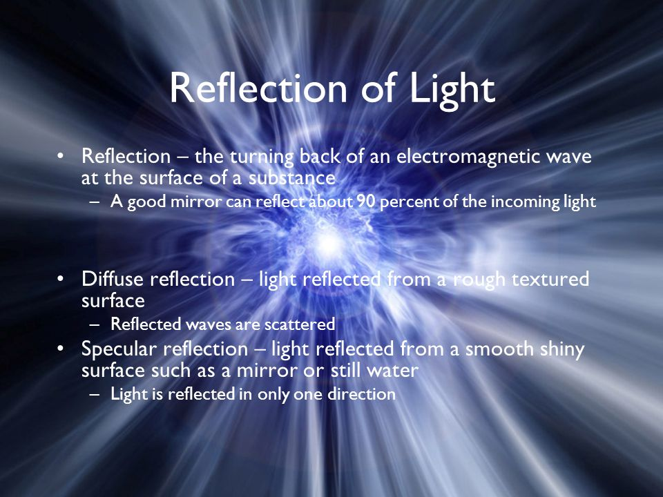 Reflection Of Light The Turning Back An Electromagnetic Wave At Surface