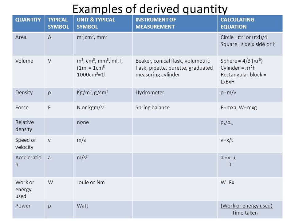 Physical Quantities Units And Measurements Ppt Video Online Download