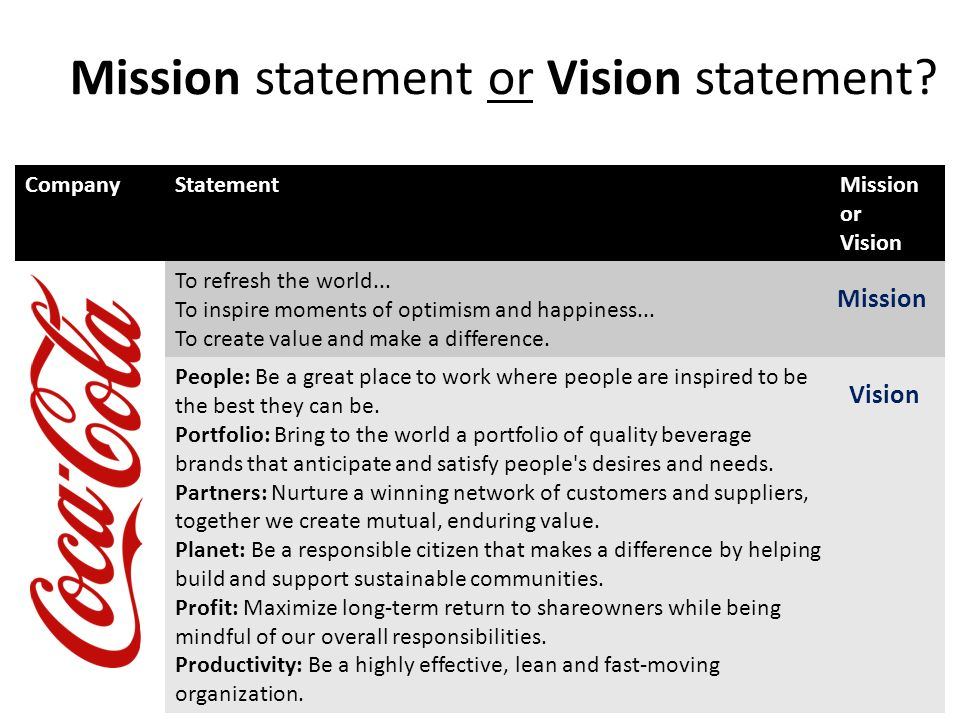 mission statement for catering company A vision statement provides direction for your company and something for your employees to follow and work towards a catering vision statement should describe where you hope to see your company in 5 to 10 years.