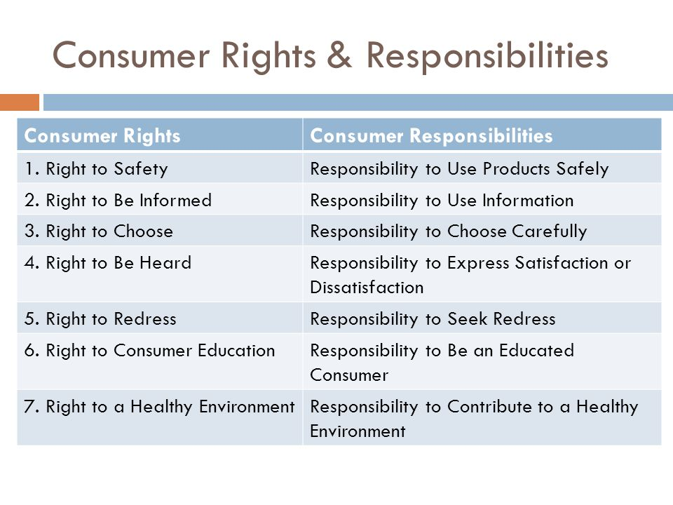 Consumer rights and responsibilities ppt video online download.