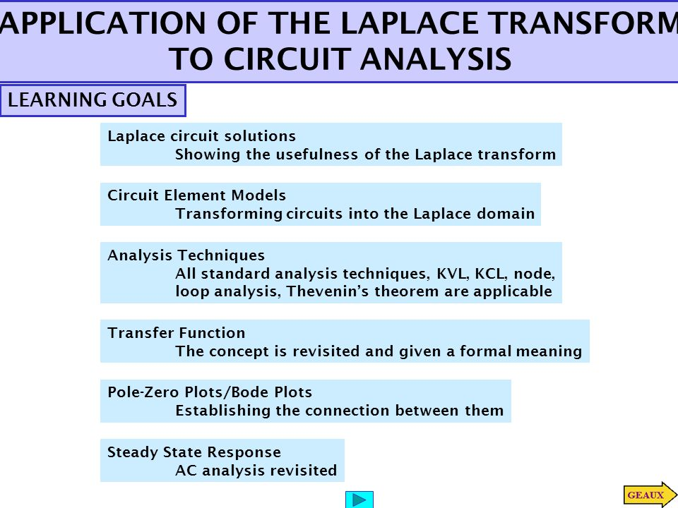 The Laplace Transform and Its Application to Circuit Problems