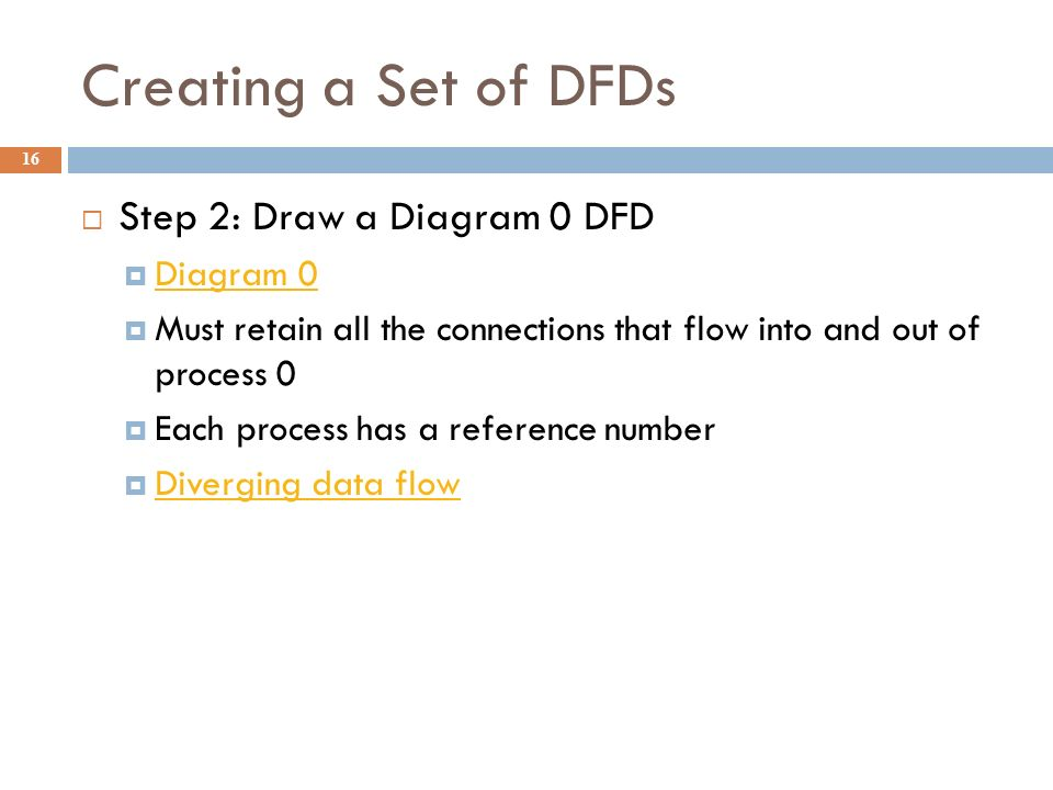 Chapter 4 enterprise modeling ppt download creating a set of dfds step 2 draw a diagram 0 dfd diagram 0 ccuart Images