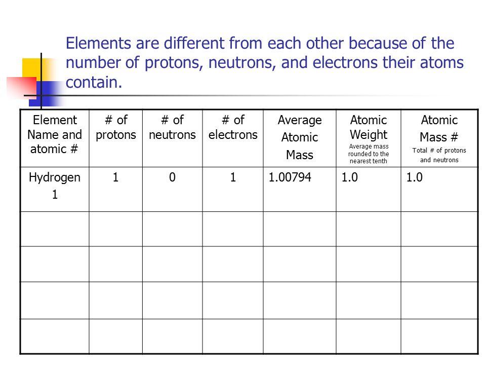 Types Of Matter Key Idea 6