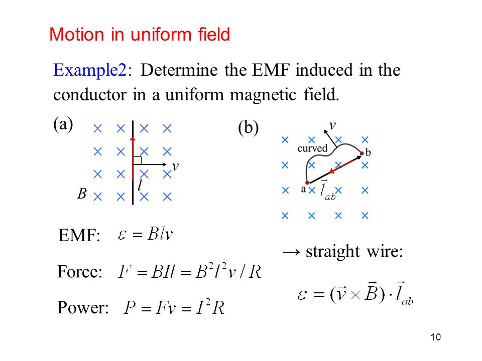 Electromagnetic Induction and Faraday's Law - ppt video
