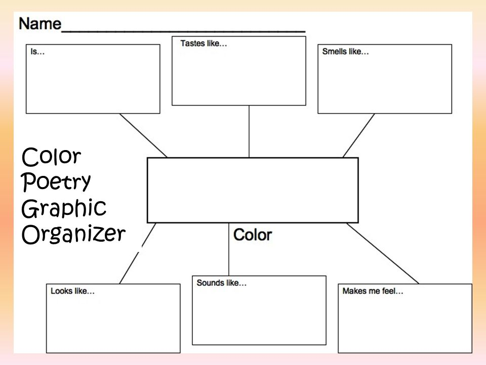 graphic organizers for poems