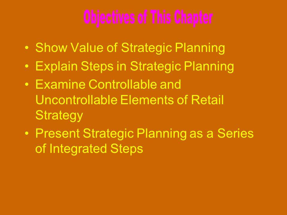 strategic planning in retailing