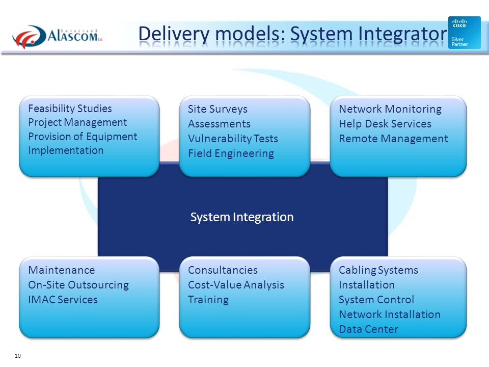 Delivery models: System Integrator