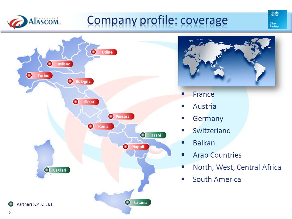 Company profile: coverage