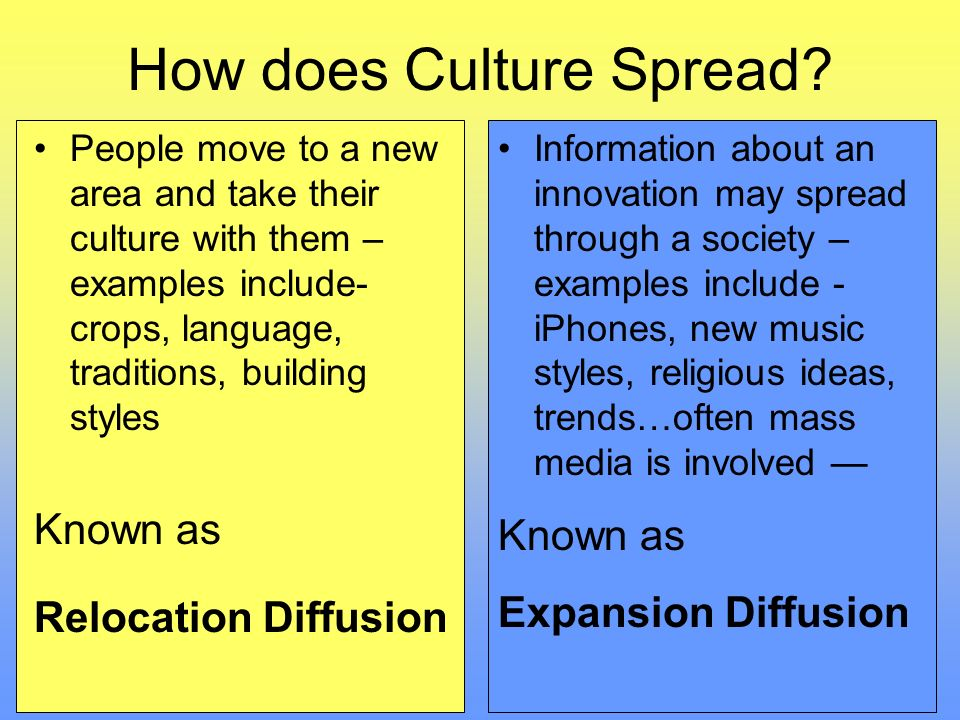 what is the process of cultural diffusion