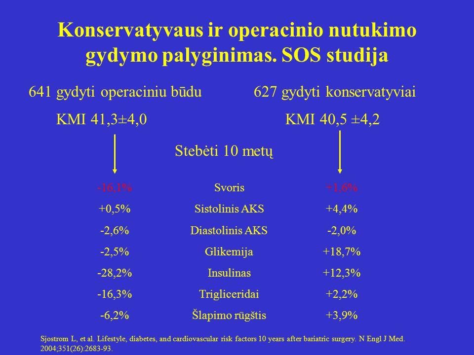 hipertenzija ir aerobika)