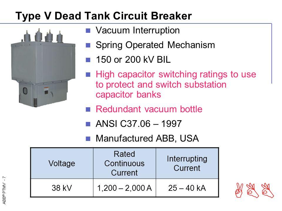 Medium Voltage Outdoor Apparatus Portfolio Ppt Video