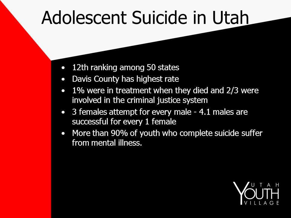 Image result for utah suicides by county
