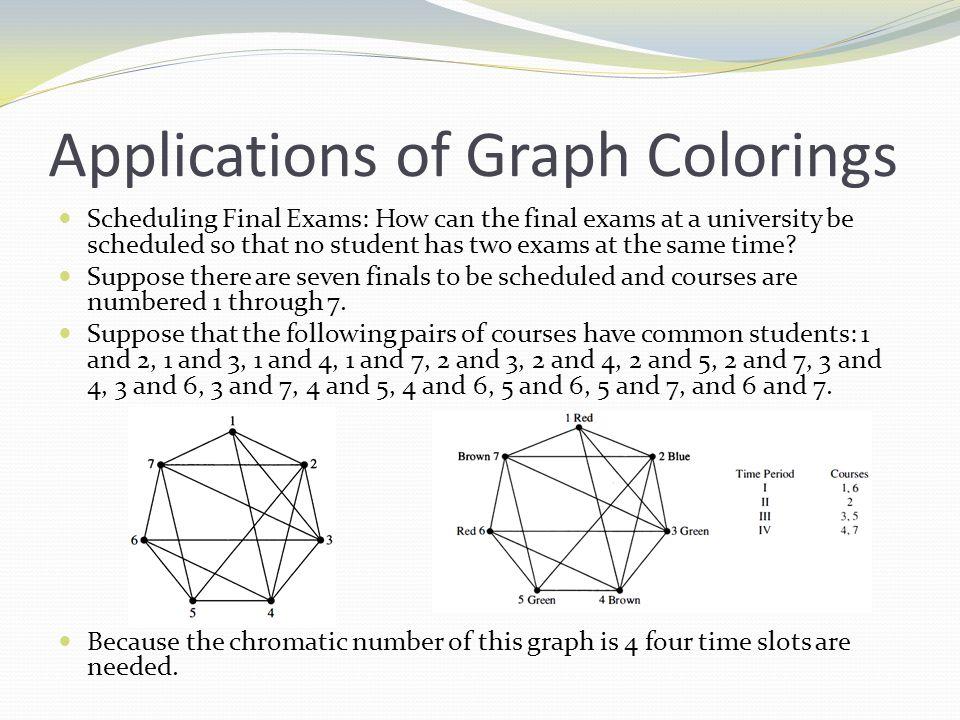 Planar Graphs Graph Coloring Ppt Video Online Download