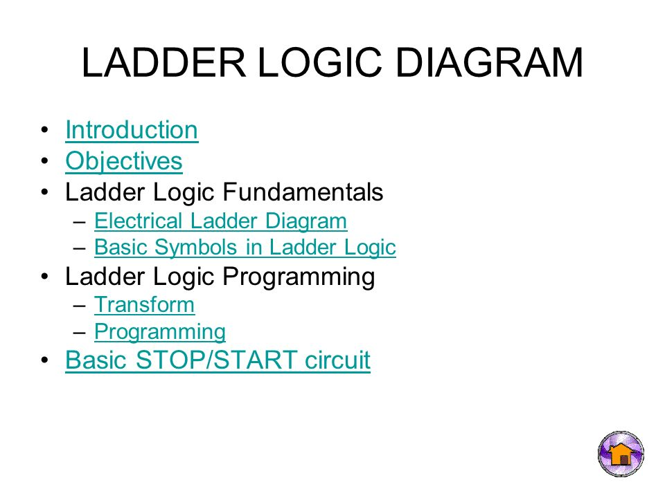 chapter 3 introduction to programmable logic controller ppt video ladder diagram examples 48 ladder logic diagram
