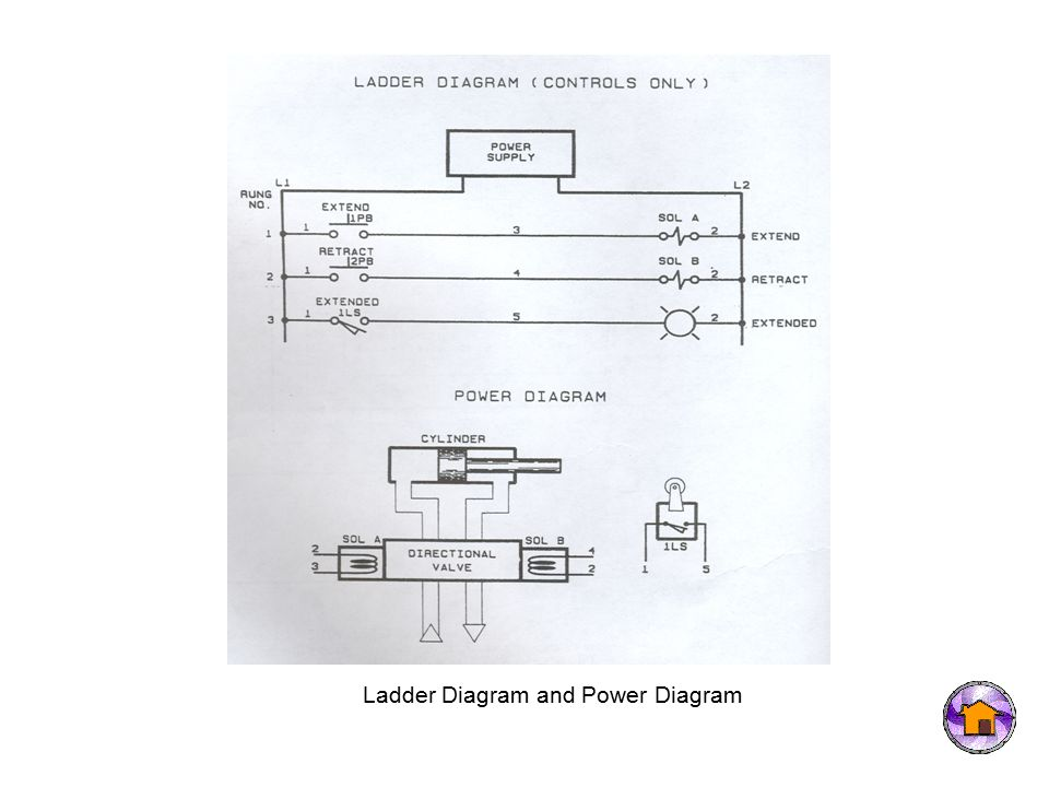 Chapter 3 introduction to programmable logic controller ppt video 54 ladder ccuart Gallery