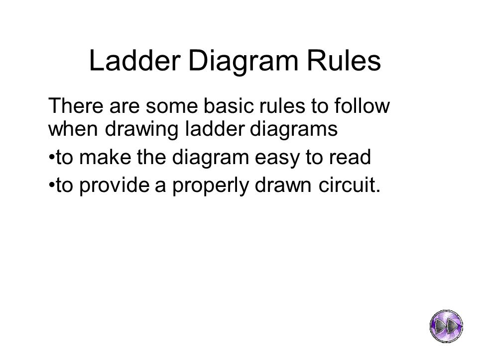 Chapter 3 introduction to programmable logic controller ppt video 71 ladder diagram rules ccuart Images