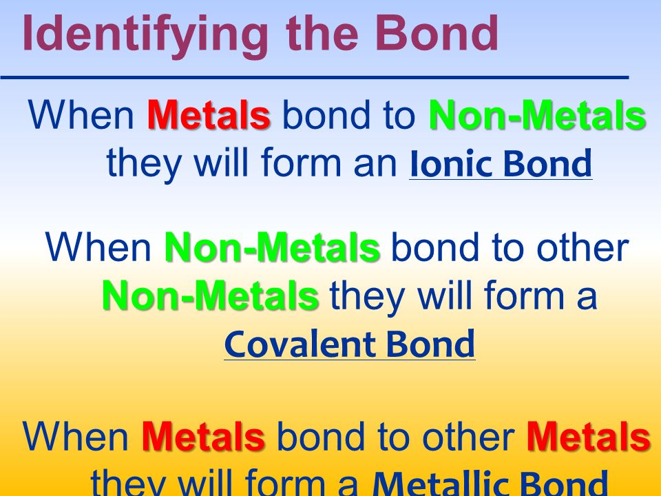 Identifying the Bond When Metals bond to Non-Metals they will form an Ionic Bond.