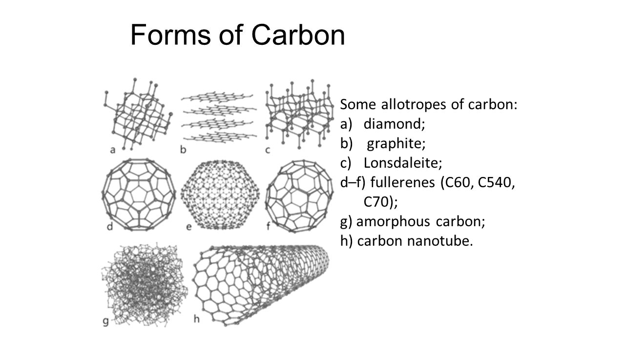 Forms of carbon some allotropes of carbon diamond graphite ppt forms of carbon some allotropes of carbon diamond graphite urtaz Gallery