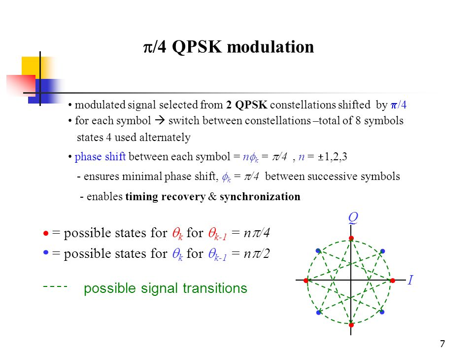 Geometric representation of modulation signals ppt video online.