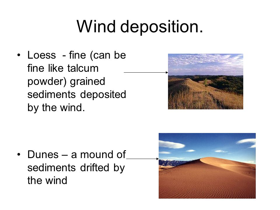 Wind deposition. Loess - fine (can be fine like talcum powder) grained sediments deposited by the wind.