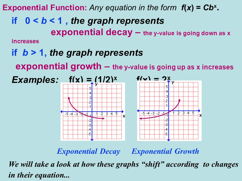 Aim What Is The Exponential Function Ppt Video Online Download. If B > 1 The Graph Represents. Worksheet. Worksheet 3 Graphing Exponential Functions At Clickcart.co