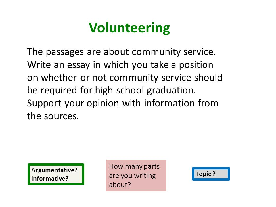 should community service be required for graduation essay