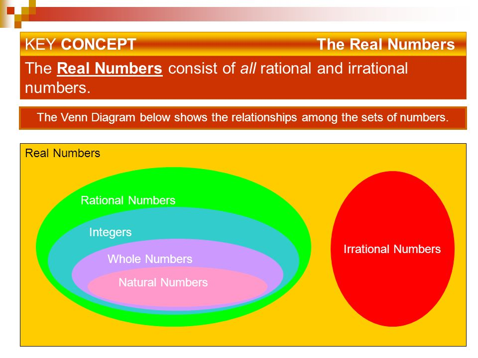 Real Number Venn Diagram Project Online Schematic Diagram